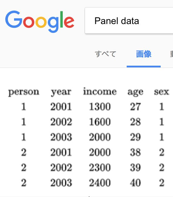 example-of-panel-data