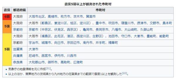 大阪地震被害情報
