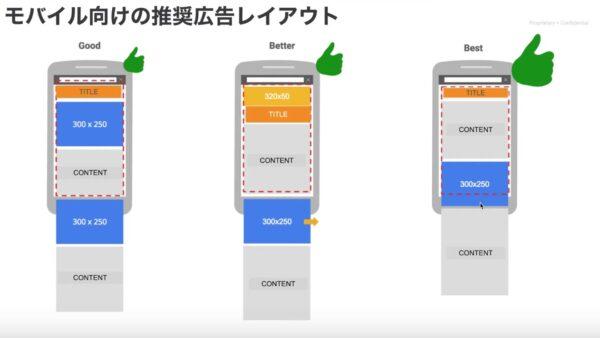 モバイル向け広告推奨レイアウト