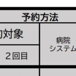 "<span class=""title"">新型コロナウィルスワクチン接種案内の一例(大阪府)を確認</span>"